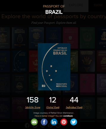 relação de vistos_Brasil.png